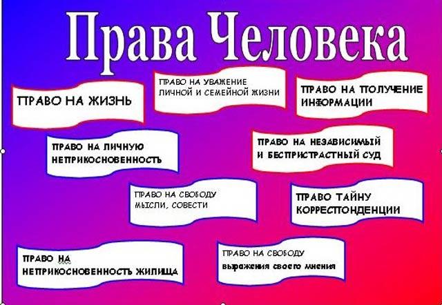 права и свободы в России: