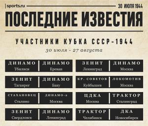 СМ 6.ЗЕНИТ